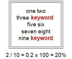 Công thức tính mật độ từ khóa (keyword density)