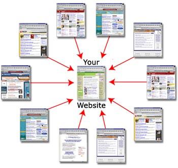 Danh sách các website có Pr cao cho Comment Post link