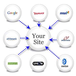 Tìm kiếm backlink tốt với các lệnh tìm kiếm google
