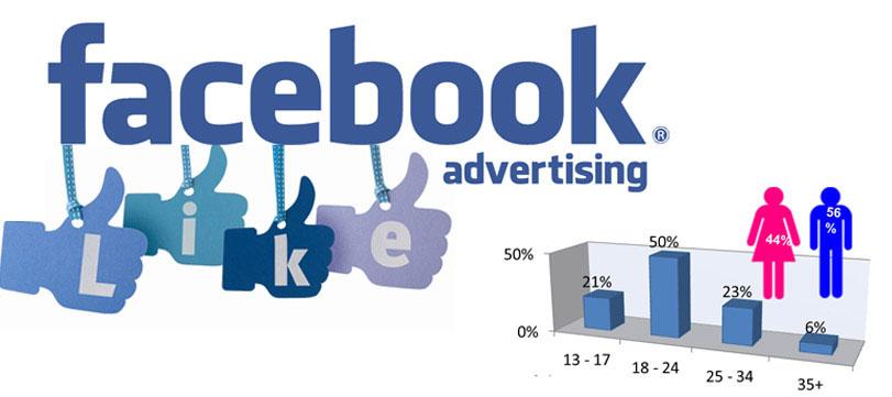 Cách chạy facebook ads hiệu quả & Tại sao quảng cáo facebook không hiệu quả