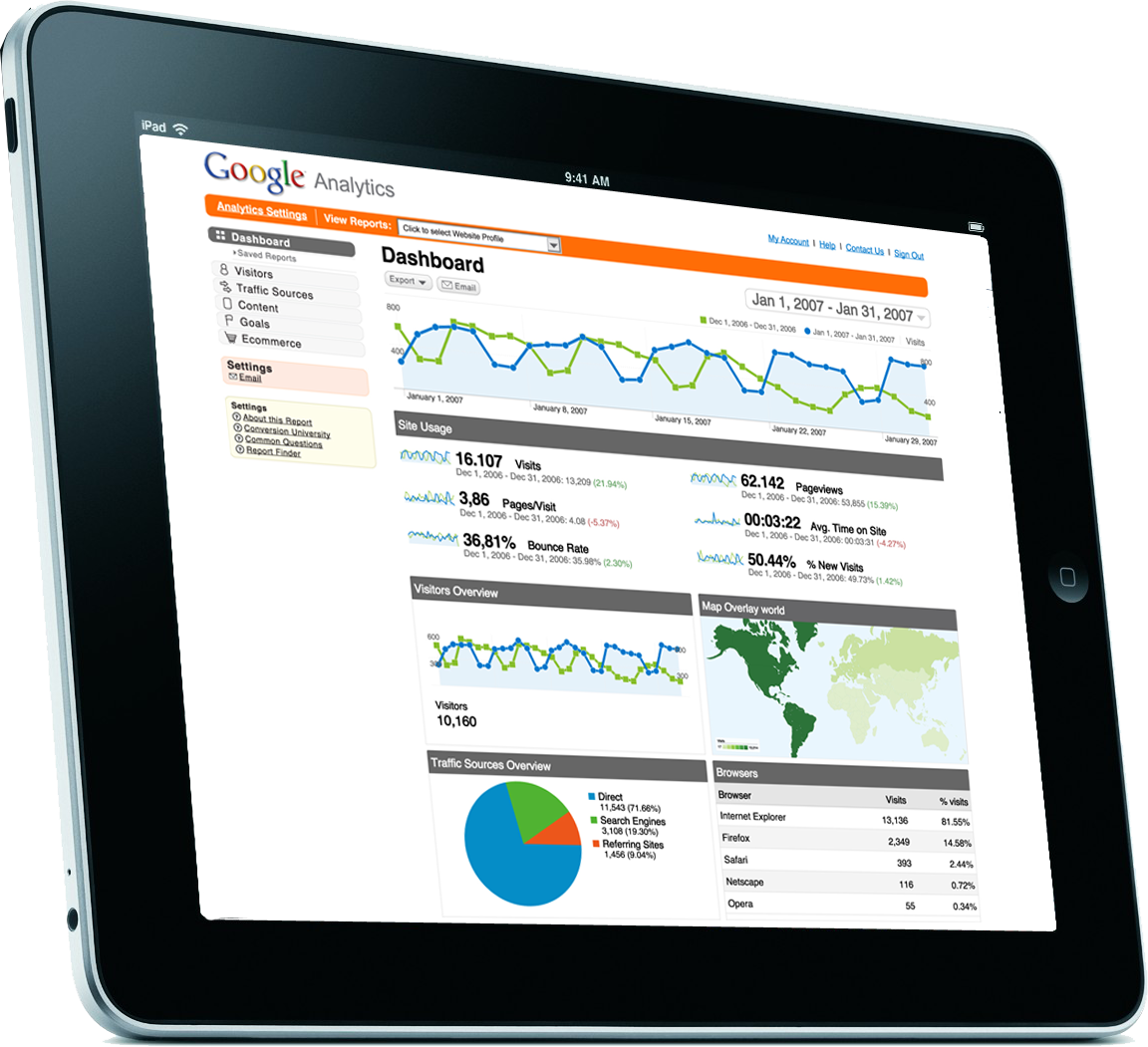 Google Analytics thêm tính năng theo dõi tốc độ tải trang: Cách sử dụng google analytics