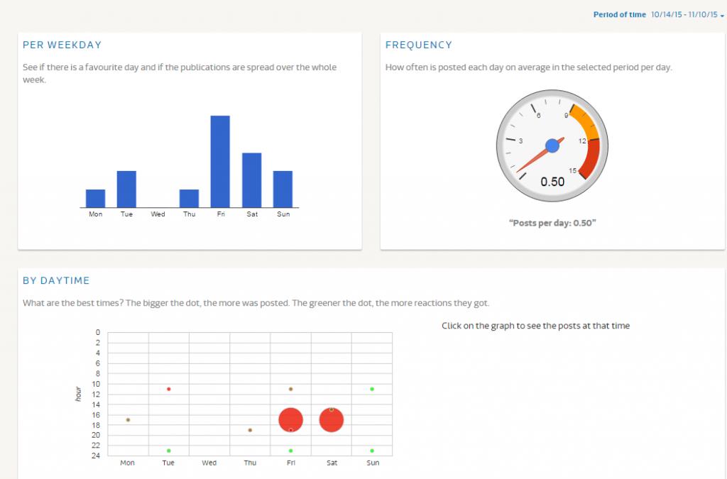Phần mềm phân tích đối thủ seo & Cách phân tích đối thủ trong seo
