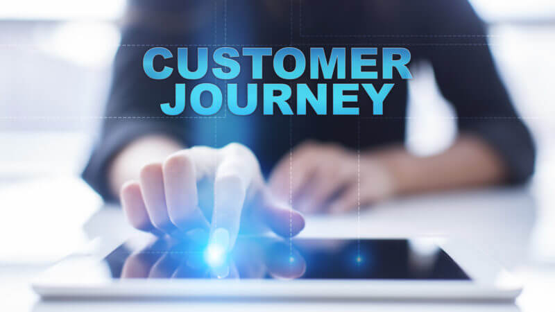 Phát triển content cho Customer Journey