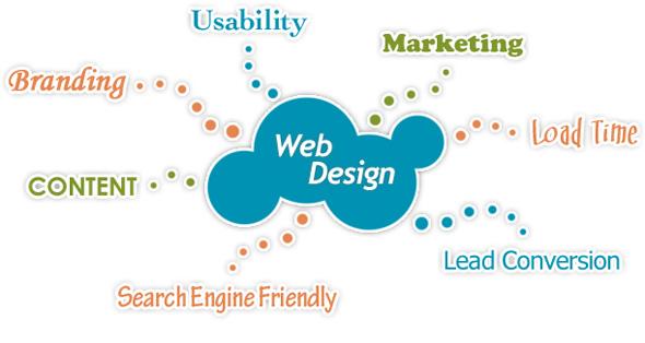 Thiết kế web là gì?
