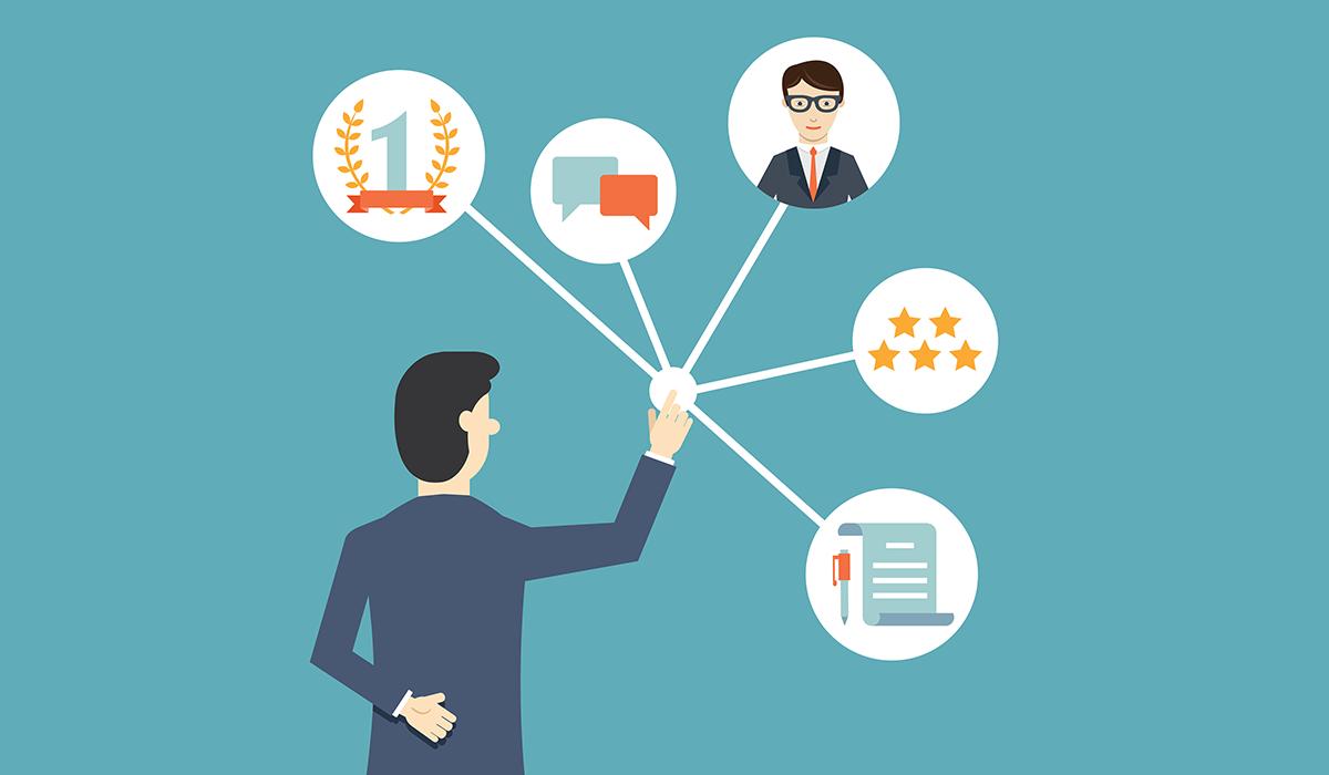 Xây dựng lòng trung thành của khách hàng & Khái niệm lòng trung thành của khách hàng