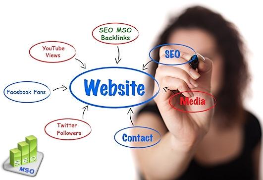 Xu hướng chia sẽ link & Đặt backlink hiệu quả